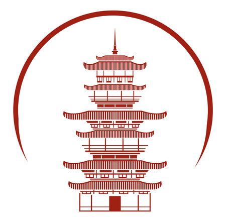 Símbolo Templo Chino