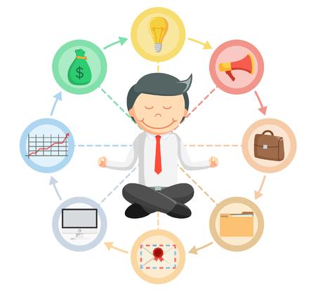 hombre de negocios la meditación rutina Ilustración de vector