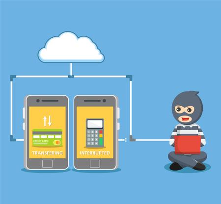 Hacker take motransaction from smartphone