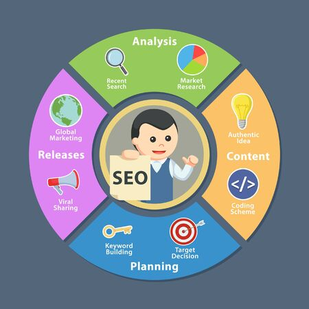 Man in SEO cirlce chart Stock Photo