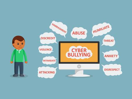 Afrikaanse man en cyberpesten op monitor
