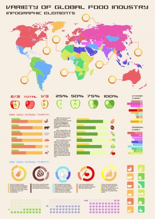 demographic: food industry infographics Illustration