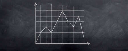 A graph showing a stock in decline over time. Written in chalk on a blackboard.