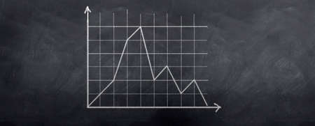 A graph showing a stock in decline over time. Written in chalk on a blackboard. Stock Photo - 6374337