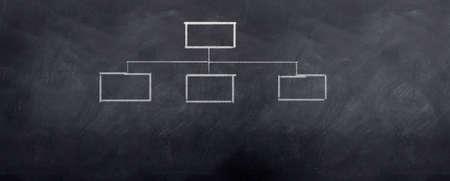Ein Diagramm zeigt die Struktur eines Unternehmens