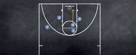 A basketball attacking strategy being played out on the blackboard. photo