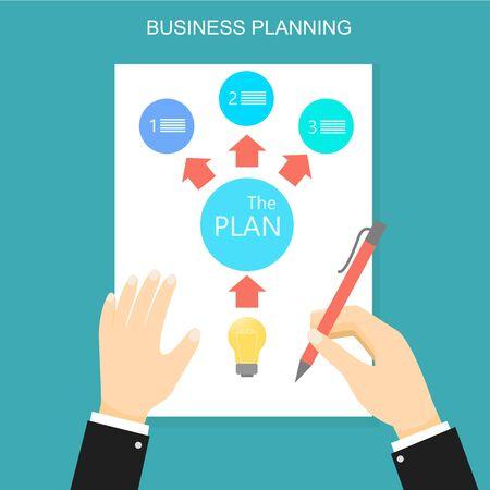 behavioral: Business planning