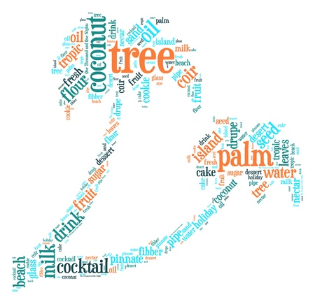 fibber: Coconut word cloud