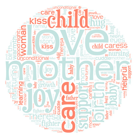 Mother word cloud photo
