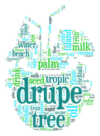 fibber: Coconut cocktail word cloud