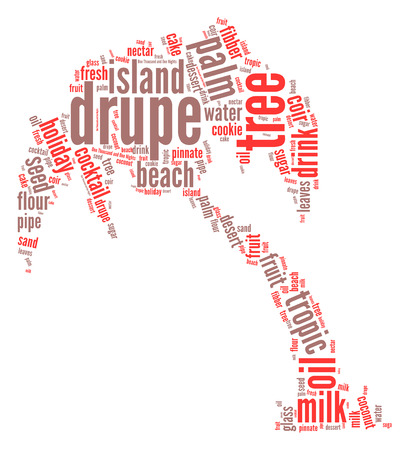 fibber: Palmtree word cloud