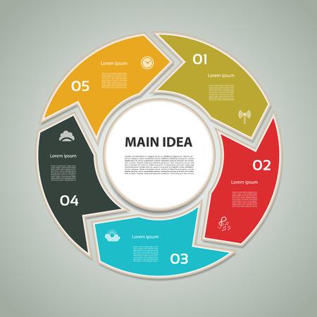 cíclico: Diagrama cíclico con cinco pasos y los iconos.