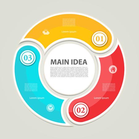 c�clico: Diagrama c�clico con tres pasos y los iconos.
