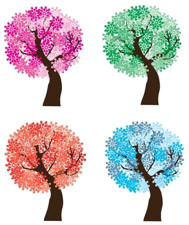 season: season trees