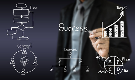 business man writing concept of business process improve Imagens