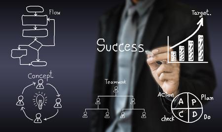 zakenman schriftelijk concept van business proces te verbeteren
