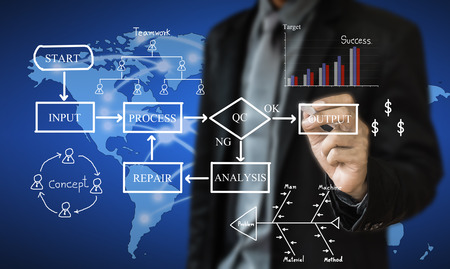 business man writing concept of business process improve Stock fotó