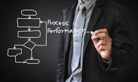 business man process performance