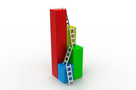 bar graph with ladder