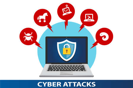 Data protection against cyber attacks