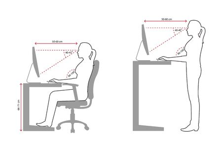 Ergonomics women correct sitting and standing posture when using a computer