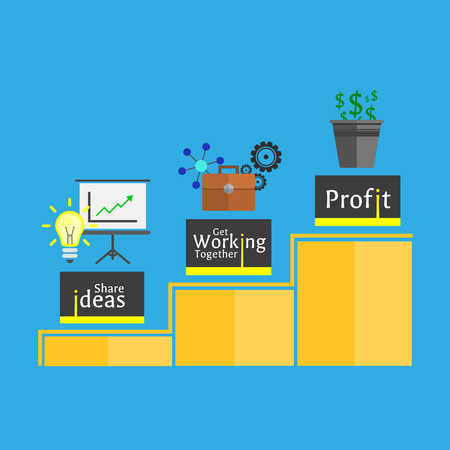 アイデアを共有と共同作業を通じて利益を得るためのステップ