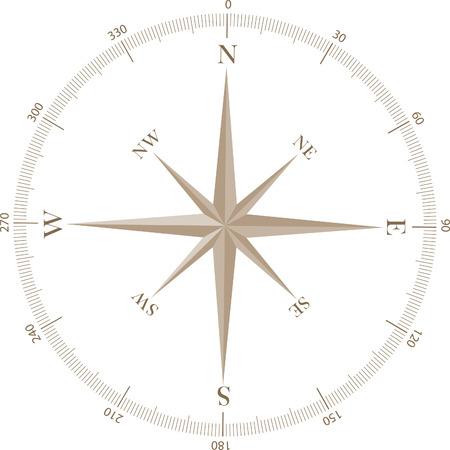 Een eenvoudige windrose kardinale punten en invals hoeken