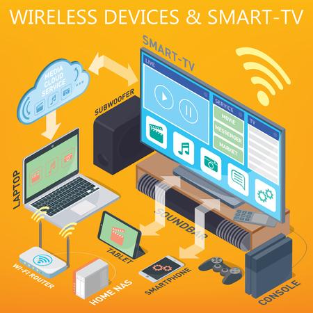 ホームシアター、スマート TV、スマート フォン、タブレットとワイヤレス ネットワークで他の現代装置。
