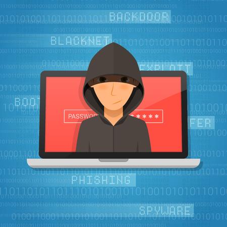 ddos: Hacker activity and attack concept.