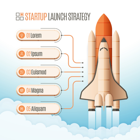 Infographics template with a five structure elements of startup