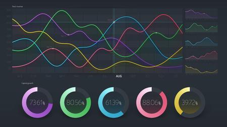 ダッシュ ボードがインフォ グラフィック ユーザー インターフェイス。アニュアル レポートの可視化グラフ、チャート、ワークフロー。ベクトル図