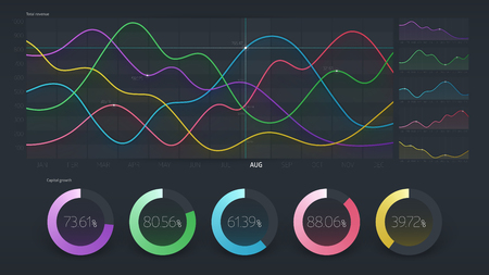 User interface with infographic dashboard. Annual report visualization graphs, chart, workflow. Vector illustration