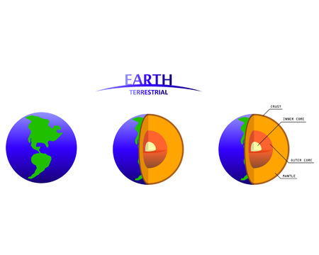 gaseous: Earth Layers Clipart with Infographics Terrestrial Planet Illustration