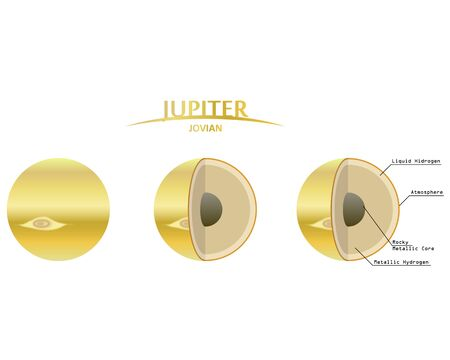 jupiter: Jupiter Layers Clipart with Infographics Jovian Planet Illustration
