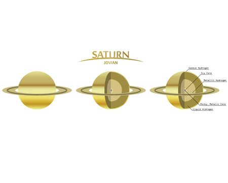 gaseous: Saturn Layers Clipart with Infographics Jovian Planet