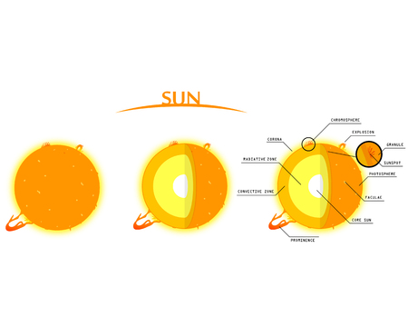 layers: Sun Layers Clipart with Infographics Illustration