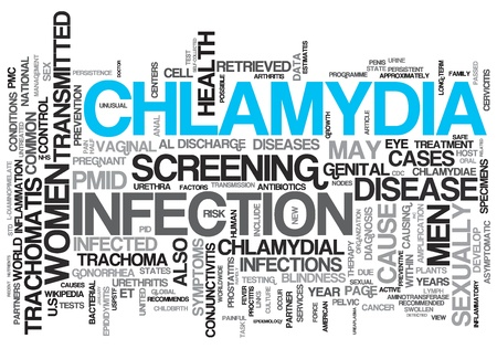 Chlamydia Concept Design Word Cloud on White Background