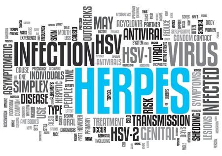 pus: Herpes Concetto Word Cloud disegno su sfondo bianco