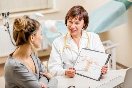 Młoda kobieta pacjent z starszym ginekologiem podczas konsultacji w biurze