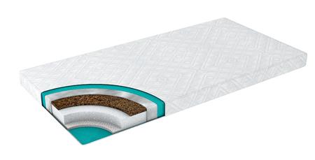 Doble cómodo colchón ortopédico cortado en estilo realista con capas de vista aislado, ilustración 3d. Foto de archivo