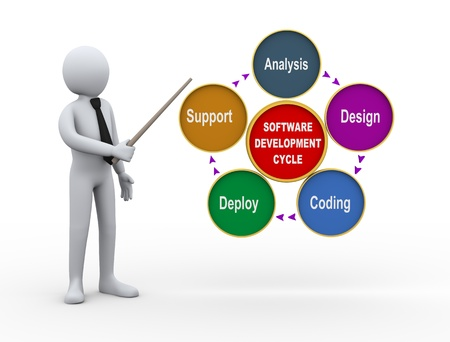 software engineering: 3d illustration of businessman presenting circular flow chart of life cycle of software development process   Stock Photo
