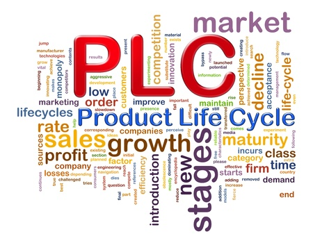 maturity: Illustration of Wordcloud word tags of plc product life cycle
