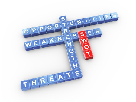 threats: 3d illustration of crossword of swot - strengths, weaknesses, opportunities, threats