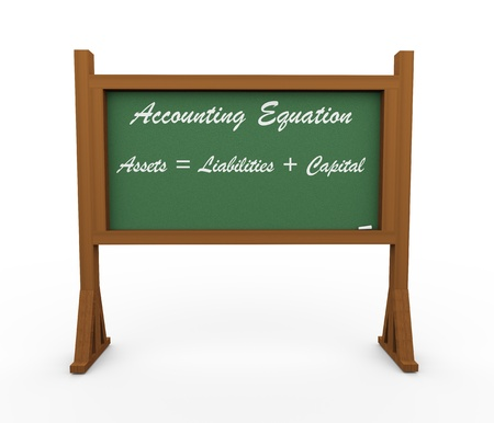 liabilities: 3d Illustration of green chalkboard with accounting equation Stock Photo