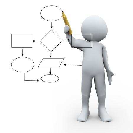 organigrama: Ilustración 3d de la estrategia del gráfico del hombre diagrama de flujo en la placa de cristal 3D de carácter humano Foto de archivo
