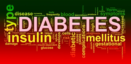 diagnosed: Illustration of diabetes word tags wordcloud Stock Photo
