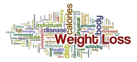 appetite: Illustration of Worldcloud word tags of weight loss