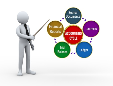account management: 3d illustration of businessman presenting circular flow chart of life cycle of accounting process