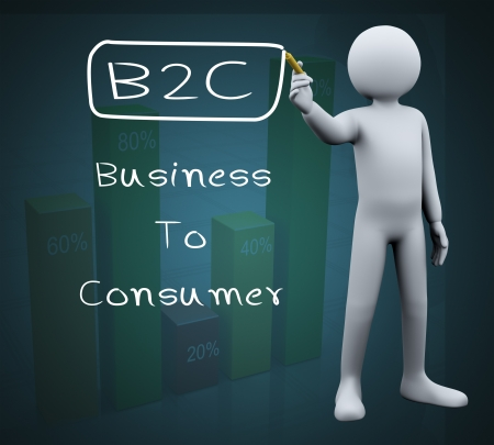 b2e: 3d illustration of person with marker writing b2c business to consumer