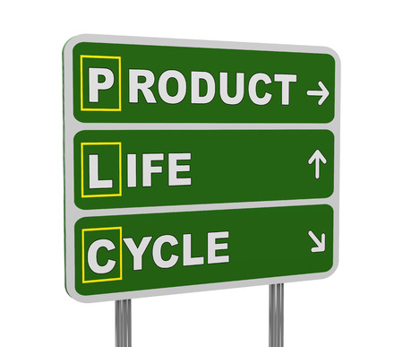acronym: 3d illustration of green roadsign of acronym plc - product life cycle  Stock Photo